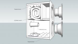 Bausatz Cinetor SP6100Pro DT300 WG300 Dämmung