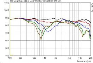 Monacor Direct Original Angle Measurements 0-60 °