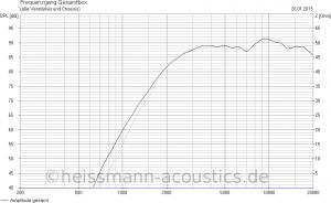 DT300_klang_und_ton_mod_weiche