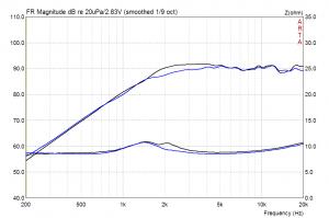 Monacor DT-99 frequency response